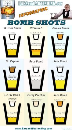 Bomb Shots Infographic from BarsandBartending.com.  This bomb shots infographic features 9 different kinds of bomb shot recipes.   Grab the embed code here: http://barsandbartending.com/bomb-shots-infographic/