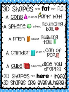 Get to know our students at the beginning of the year with this All About Me activity! Here is a group of Coin Anchor Charts ! 3d Shapes Kindergarten, Kindergarten Anchor Charts, Teaching Shapes, Math Anchor Charts, Preschool Math, Math Classroom, Fun Math, Teaching Math, Math Activities