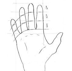 Handfläche zeichnen