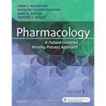 Pin On Pharmacology
