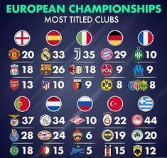 In your country? Football Love, Football Kits, Edison Cavani, Time Do Brasil, Ss Lazio, Soccer Cards, Messi And Ronaldo, International Football, European Championships