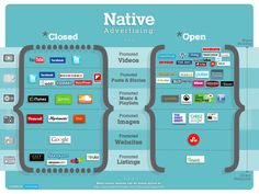 There's a great article on native advertising in the Guardian today (thanks Dom Waghorn) by ad thought leader Bob Garfield. The gist of the article is that although native advertising (aka sp… Native Advertising, Advertising Methods, Advertising Industry, Mobile Advertising, Online Advertising, Advertising Design, Inbound Marketing, Viral Marketing, Content Marketing