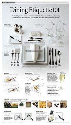 dinning-Etiquette-guide.jpg 640×1,115 pixeles