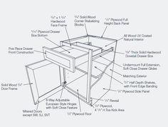 us cabinet depot rta or assembled kitchen cabinet intended for kitchen cabinet assembly prepare - Kitchen Cabinets Depot