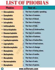 List of Phobias: Learn 105 Common Phobias of People around the World - ESL Forums Types Of Phobias, List Of Phobias, Weird Phobias, Common Phobias, Funny Phobias, Unusual Words, Weird Words, Rare Words, Cool Words
