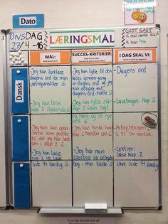 Dagens læringsmål i dansk - idag skal klassen bruge deres klemme på parkeringspladsen for at vise hvor de er i deres opgave... Det giver mere overskud som lærer fordi man kun fokuserer på de elever der er gule eller røde og som har brug for hjælp.......