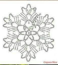 Crochet Snowflake Pattern, Crochet Motif Patterns, Crochet Stars, Crochet Circles, Crochet Quilt, Crochet Snowflakes, Crochet Cross, Crochet Diagram, Crochet Home