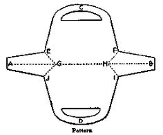 How to make leather handbags How To Make A Ladies Handbag a diagram for making a purse from leather, but I think I could use some cotton if I do a liner with it. Leather Purses, Leather Handbags, Women's Handbags, Leather Bags, How To Make Purses, How To Make Handbags, Leather Bag Pattern, Diy Accessoires, Felt Purse