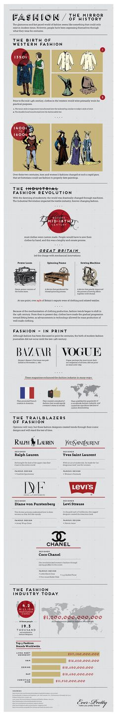 Fashion – The Mirror Of History #infographic #Fashion #History #LifeStyle