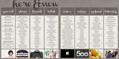 week in the life/thelinarstudio.  LOVE the categories