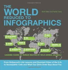 The World Reduced to Infographics: From Hollywood's Life Lessons and Doomed Cities of the U.S. to Sociopathic Cats and What Your Drink Order Says About You by Patrick Casey $12.46  http://www.amazon.com/dp/1569759898/ref=cm_sw_r_pi_dp_ROpOtb1S5EX8PHCK bookmark us please at www.webshoppingmasters.com/salter3811 Apple Books, Hollywood Life, Book Club Books, My Books, Books To Read, Book Design, Book Review, Infographics, Pure Data