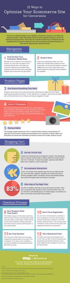 12 maneras de optimizar su sitio de ecommerce – InfografiaInfografia - Las mejores infografias de Internet | Infografia - Las mejores infografias de Internet