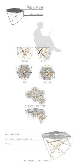 Fuller Tensegrity Dome Auto Electrical Wiring Diagram