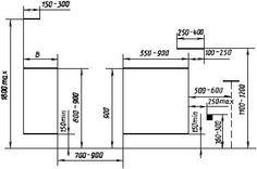 Барная стойка ГОСТ 17524.5-93 Мебель для предприятий общественного питания. Функциональные размеры стоек барных, кафетерийных, буфетных