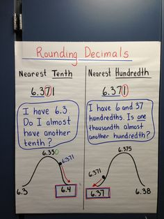 Rounding Decimals: Making it more visual. Could also be done on a blank number line, although the idea of a mountain's not bad ( imagining number rolling back to nearest tenth etc) Rounding Decimals, Math Fractions, Maths, Percents, Rounding Numbers, Math Charts, Math Anchor Charts, Math Strategies, Math Resources