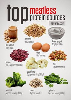 """So you can answer your non-vegetarian friend when they ask, """"Where do you get your protein from?"""""""