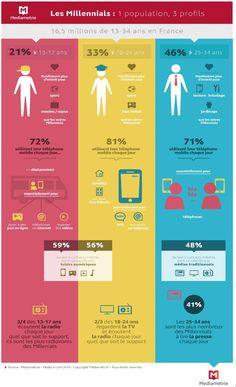 Infographie par Mediamétrie