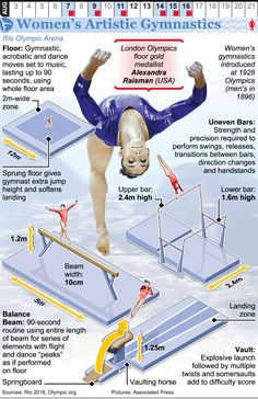 August 2016 - August 2016 - The 2016 Summer Olympic Games take place in Rio de Janeiro. Gymnastics Moves, Gymnastics Equipment, Sport Gymnastics, Artistic Gymnastics, Olympic Gymnastics, Olympic Games, Usa Olympics, Rio Olympics 2016, Summer Olympics