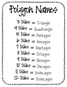 We're doing polygons in geometry, and apparently I was supposed to learn this in elementary school.  I seriously didn't learn anything in elementary school...this is new to me lol.  But it's okay I'll learn :)  Hold on...is this right? My geometry teacher seriously told us 11 sides was an elevenagon.  Sigh.