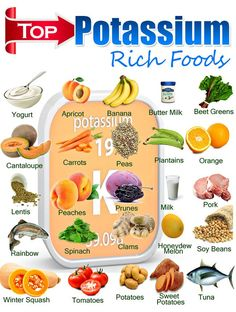 Here are the 41 Foods High In Potassium- This is the complete List of Potassium Rich Foods for your healthy life. Sources of potassium includes leafy greens Healthy Tips, Healthy Choices, Healthy Recipes, Healthy Drinks, Potassium Rich Foods, Magnesium Foods High, Low Potassium Symptoms, Vitamin Rich Foods, Gastronomia