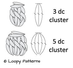 clusters are worked like a decrease except that the stitches are all worked in a single stitch or space
