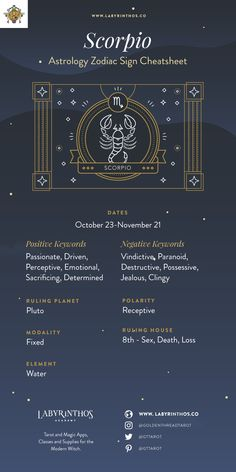 Zodiac Sign Scorpio Cheat Sheet and Infographic - The Zodiac Sign Scorpio Symbol - Personality, Strengths, Weaknesses | Astrology, horoscope, zodiac, zodiac signs, magick, mysticism, occult, divination, witch, witchy, witchcraft, pagan, paganism, tarot, elements, grimoire