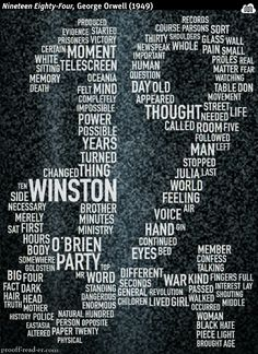 Word Cloud of Animal Farm and Nineteen Eighty-Four by George Orwell ~ prooffreader.com
