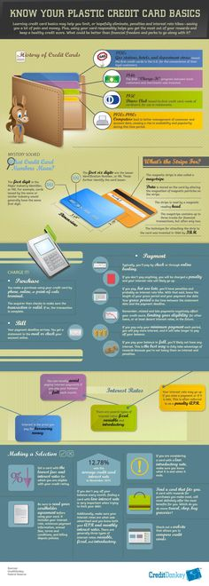 credit card hacks Infographic: How Credit Cards Work - Yes, this is a bit of spammy marketing from CreditDonkey, but does demonstrate credit card basics to limit penalties and interest rate hikes. Credit Card Hacks, Miles Credit Card, Paying Off Credit Cards, Best Credit Cards, Credit Score, Credit Rating, Small Business Credit Cards, Credit Card Design, Financial Literacy