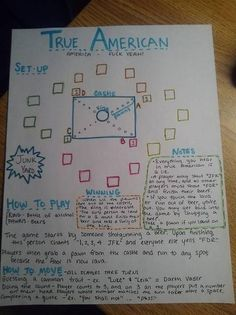 Rules to True American from New Girl! Oh my gosh, played this the other night at my friends birthday party and literally almost died laughing. So much fun! Fete Marie, Drinking Games For Parties, Drinking Game Rules, Movie Drinking Games, Simple Drinking Games, Camping Drinking Games, College Drinking Games, Drinking Board Games, Dinner Show