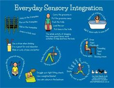 Understanding sensory issues associated with Autism – Everyday sensory integration. Ideal to calm or motivate Sensory Integration Therapy, Sensory Therapy, Sensory Tools, Autism Sensory, Sensory Diet, Sensory Issues, Sensory Activities, Therapy Activities, Speech Therapy