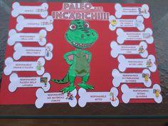 Cartellone degli incarichi per una classe 3^ primaria. Classroom Jobs, Grinch, 3, Alphabet, Autism, Tecnologia