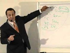 Dr. Lair Ribeiro - O poder fisiológico da água Lair Ribeiro, Health Research, Youtube, Knowledge, Education, Fitness, Medicine, Natural Health, Recipes