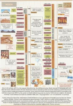 Okuma Atlası: Mısır
