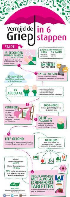 Infographic: Verbeter je weerstand en vermijd zo de griep!