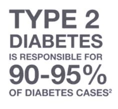www.designs-by-diana.com www.stylishmedicalid.com Diabetes Affects 366 Million In The World