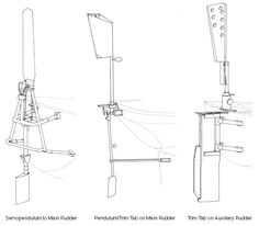 Self-steering vanes, for different transoms