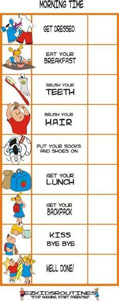 daily routine charts for kids with pictures artwork of john
