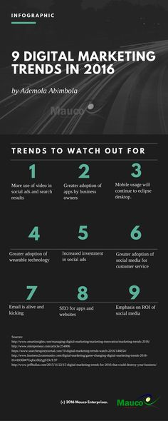 9 Digital Marketing Trends to Watch Out for in 2016