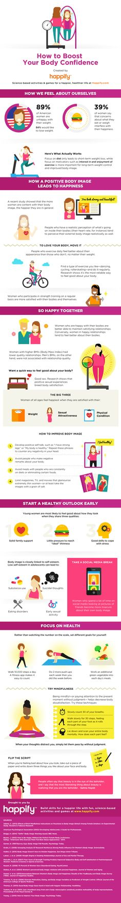Infographic: Science-Backed Ways to Boost Your Body Confience   Shape Magazine