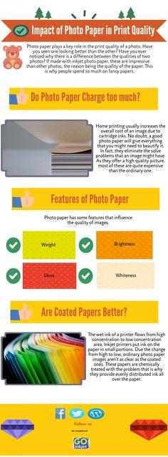 Impact of Photo Paper in Print Quality Infographic