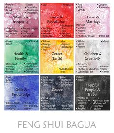 The Feng Shui bagua -- breaks down your space into directions of focused energy