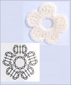 diagramme fleur au crochet