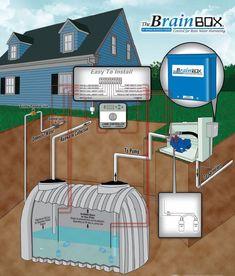 Munro MBRB242 Pump Start Relay for 2 Float Rainwater Harvesting ...