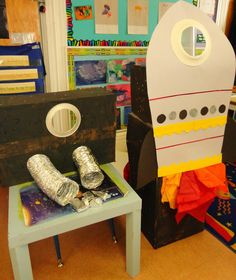 Ideas for a space exploration dramatic play area. Space Theme Preschool, Space Activities, Preschool Activities, Preschool Learning, Dramatic Play Area, Dramatic Play Centers, Stars Classroom, Classroom Themes, Space Projects