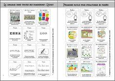 cahier progrès version 2015 - La classe de Marion
