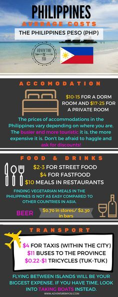 A Quick Travel Guide to the Philippines                              …