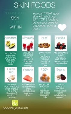 Top 8 Foods To Nourish Your Skin From Within Infographic