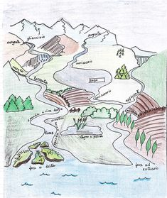Geography For Kids, Teaching Geography, Cambridge English, Montessori, Earth Science, Pixel Art, Classroom, Teacher, Education
