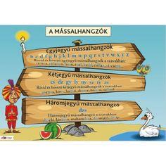 A mássalhangzók oktatótabló Kids Learning, Grammar, Literature, Classroom, Study, Education, School, Literatura, Class Room