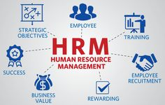 LIBT's MA Human Resource Management trains you to analyse HR issues, consider potential outcomes & improve decision making tactics. We provide over 12 degree programmes & corporate training programmes.APPLY NOW Facility Management, Hr Management, Management Company, Resource Management, Change Management, Online Certificate Programs, Job Analysis, Training Programs, Training Courses